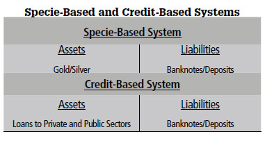 Specie-Based and Credit-Based Systems