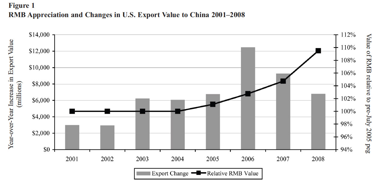 Trade deficit isn't always a bad thing